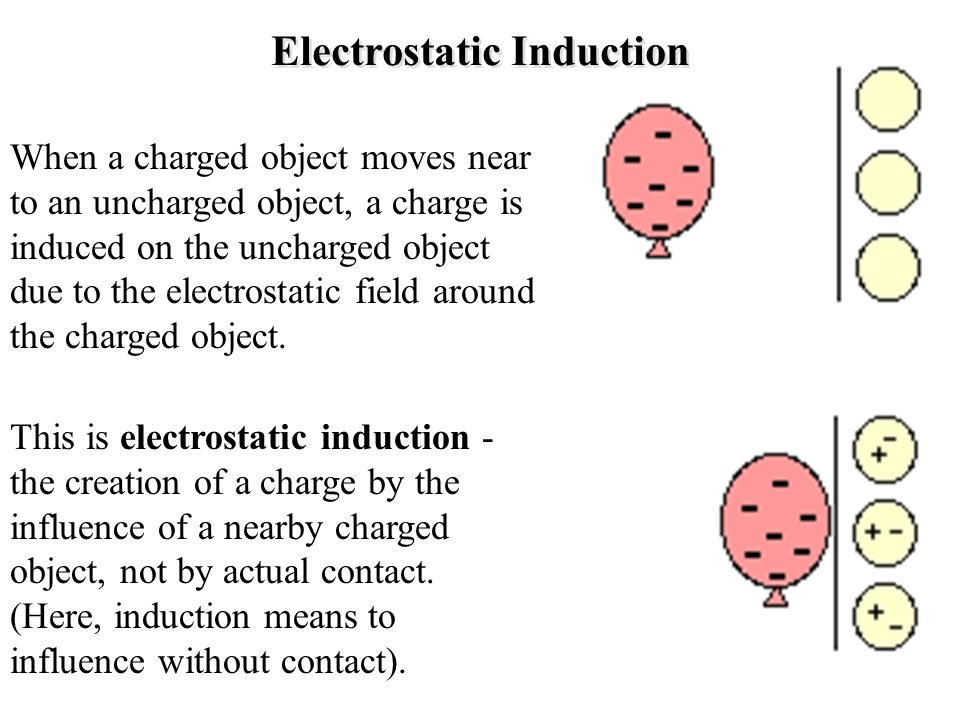 electrostatic electric charge and induction a charged