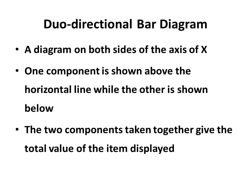 Diagrammatic presentation of data ppt video online download 14 duo directional bar diagram a diagram on both sides of the axis of x one component is shown above the horizontal line while the other is shown below the ccuart Images