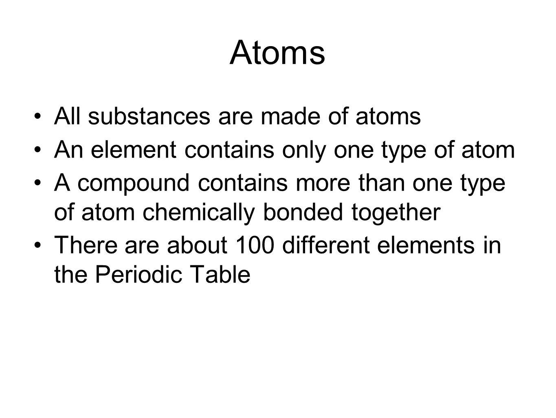 aqa chemistry unit 1 2 atoms - Periodic Table Aqa As Chemistry
