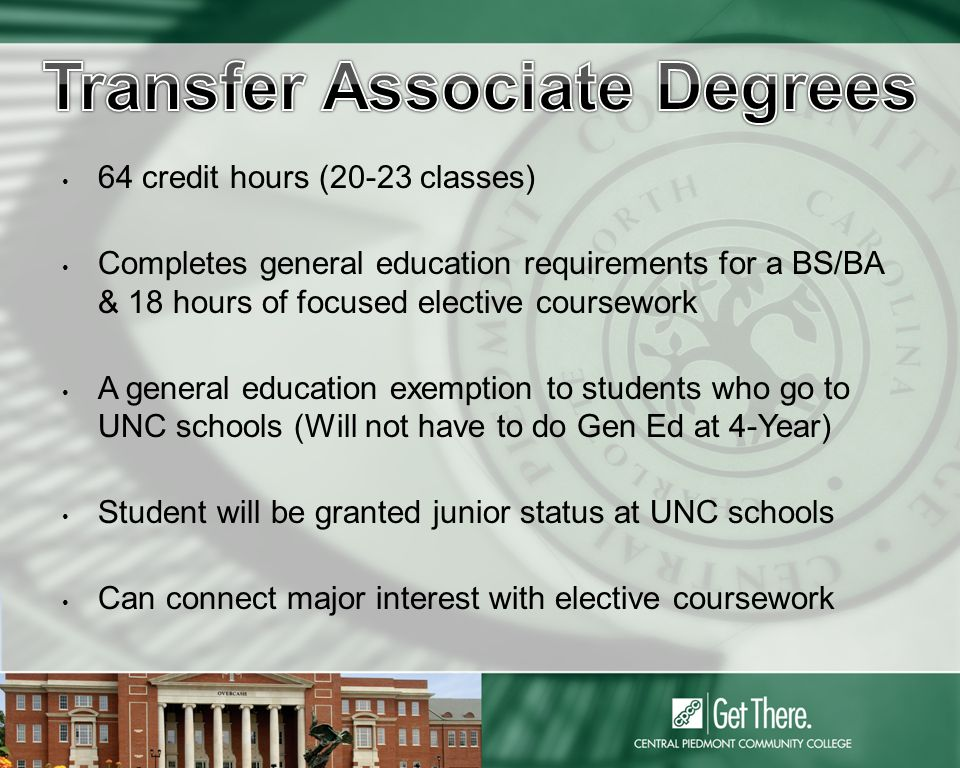 Do I need to list nontransferable UC coursework?