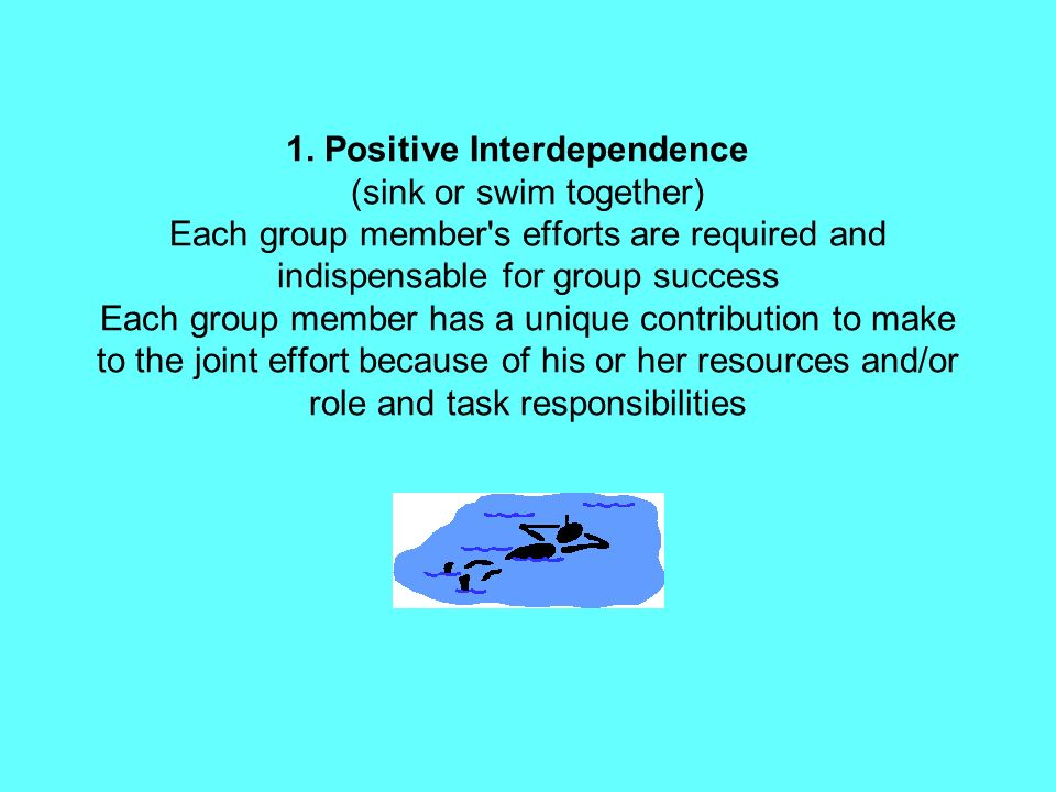 1. Positive Interdependence (sink or swim together) Each group member's efforts are required and indispensable for group success Each group member has