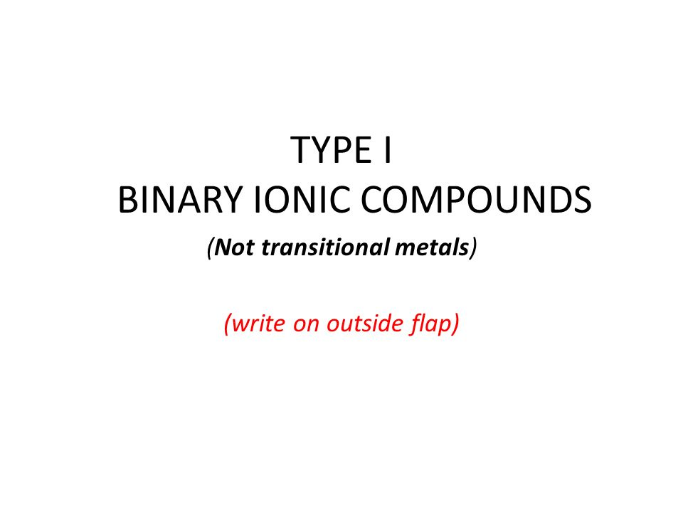 Unit 3 Nomenclature Naming Compounds Nomenclature Naming Compounds