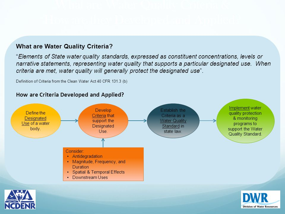 What are Water Quality Criteria & How are they Developed and Applied.