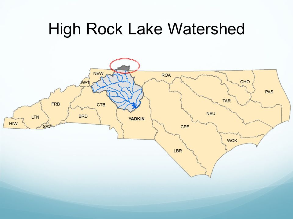 High Rock Lake Watershed