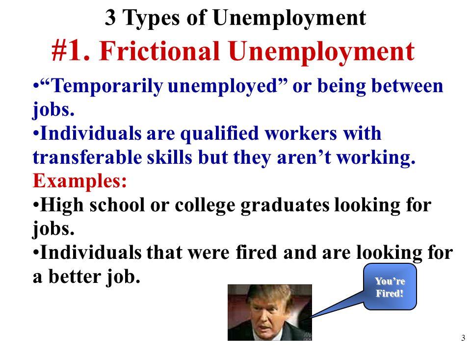 Types Of Unemployment Roho4senses