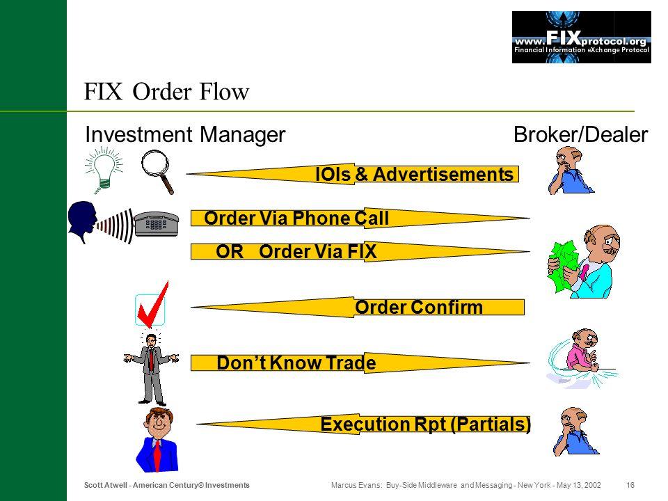 Stock broking market in india