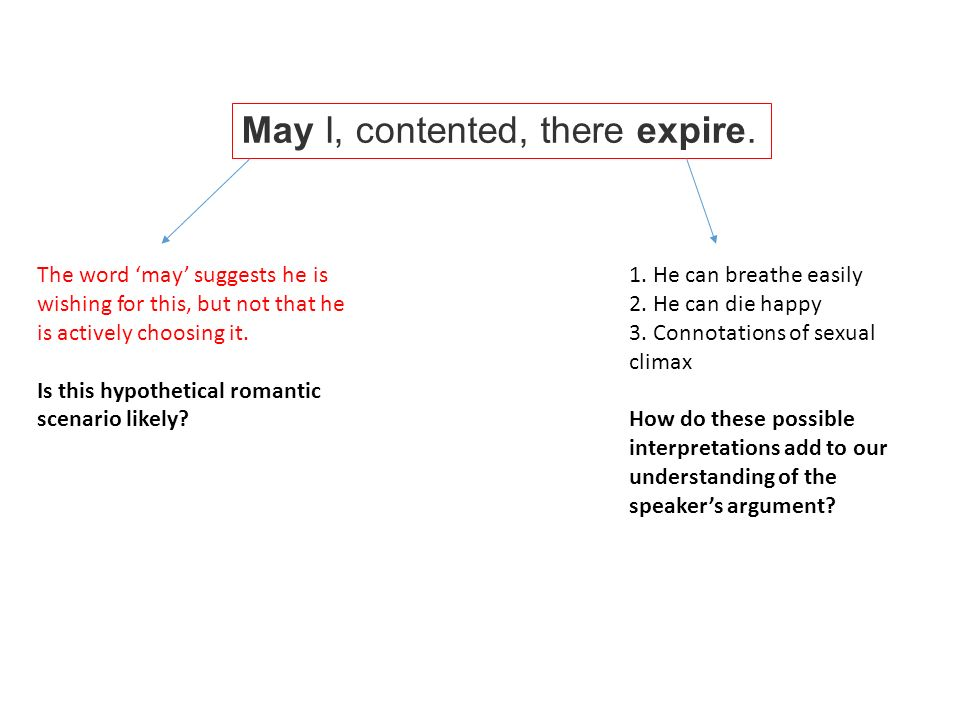 May I, contented, there expire.