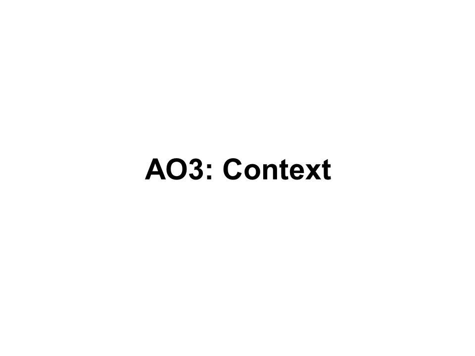 AO3: Context
