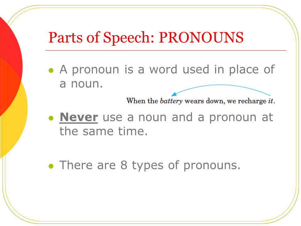Parts of Speech: PRONOUNS A pronoun is a word used in place of a noun.