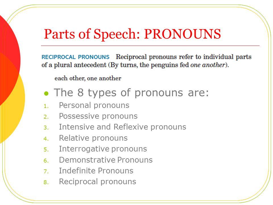 The 8 types of pronouns are: 1. Personal pronouns 2.