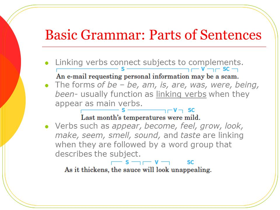 Basic Grammar: Parts of Sentences Linking verbs connect subjects to complements.