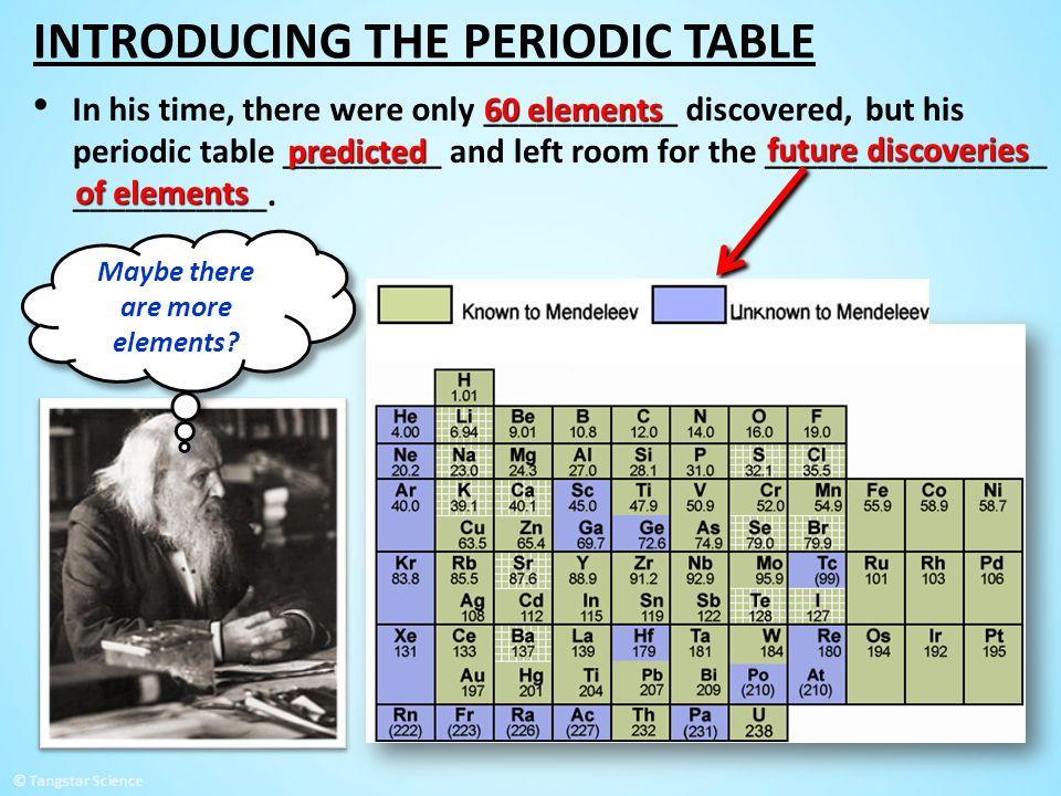 Periodic table periodic table atomic number 7 periodic table of 1 introducing the periodic table increasing atomic number dmitri urtaz Images