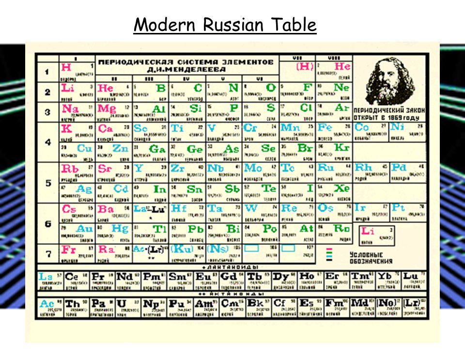 Periodic table mendeleev image collections periodic table of periodic table mendeleev periodic table image periodic table of urtaz