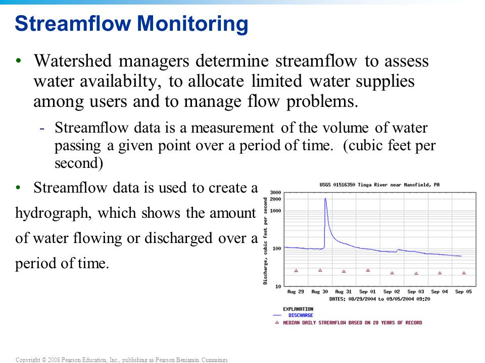 Copyright © 2008 Pearson Education, Inc., publishing as Pearson Benjamin Cummings Streamflow Monitoring Watershed managers determine streamflow to assess water availabilty, to allocate limited water supplies among users and to manage flow problems.