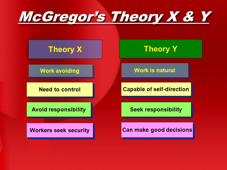 McGregor's Theory X & Y Theory X Work is natural Capable of self-direction Seek responsibility Can make good decisions Work avoiding Need to control A