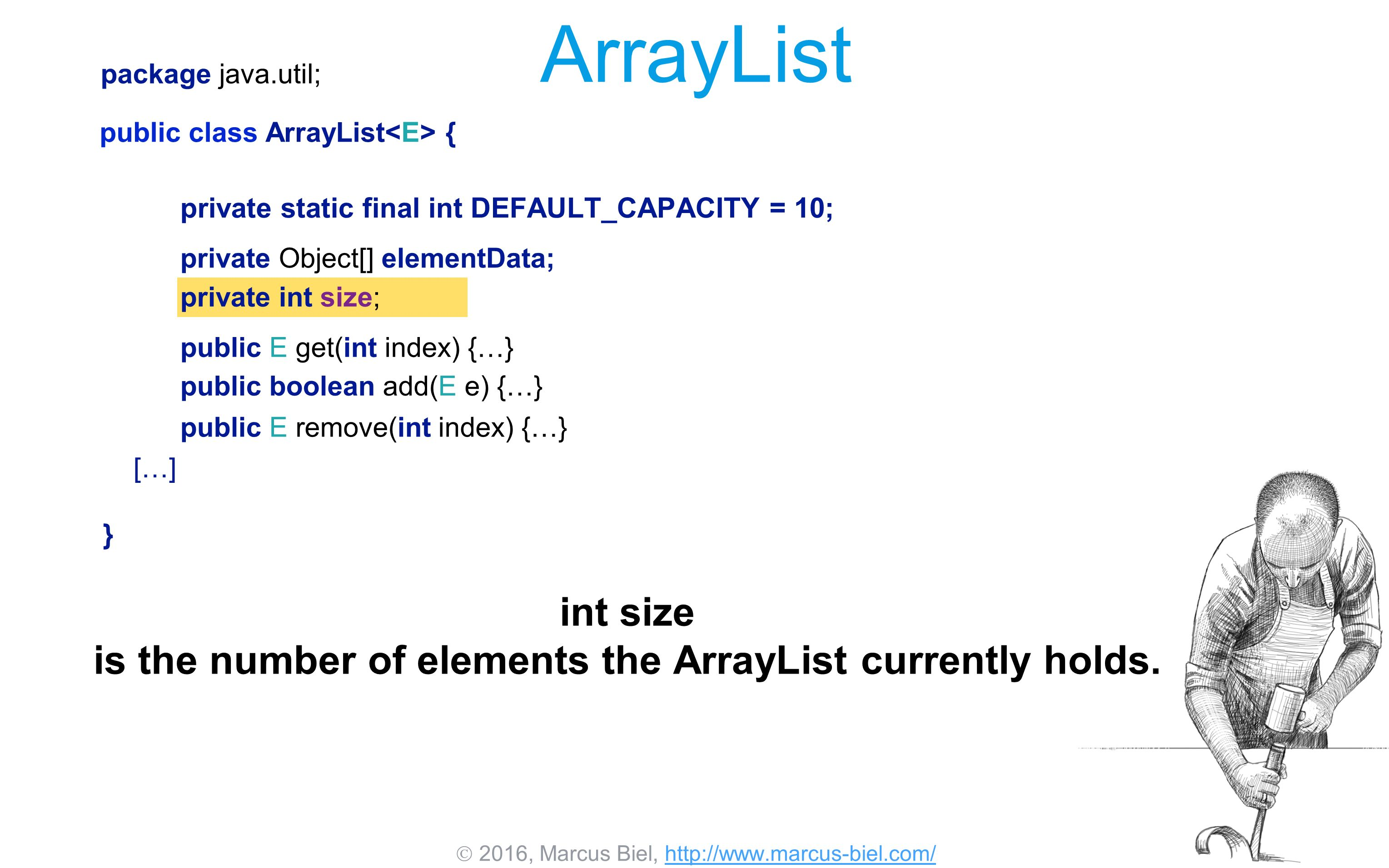java arraylist of array