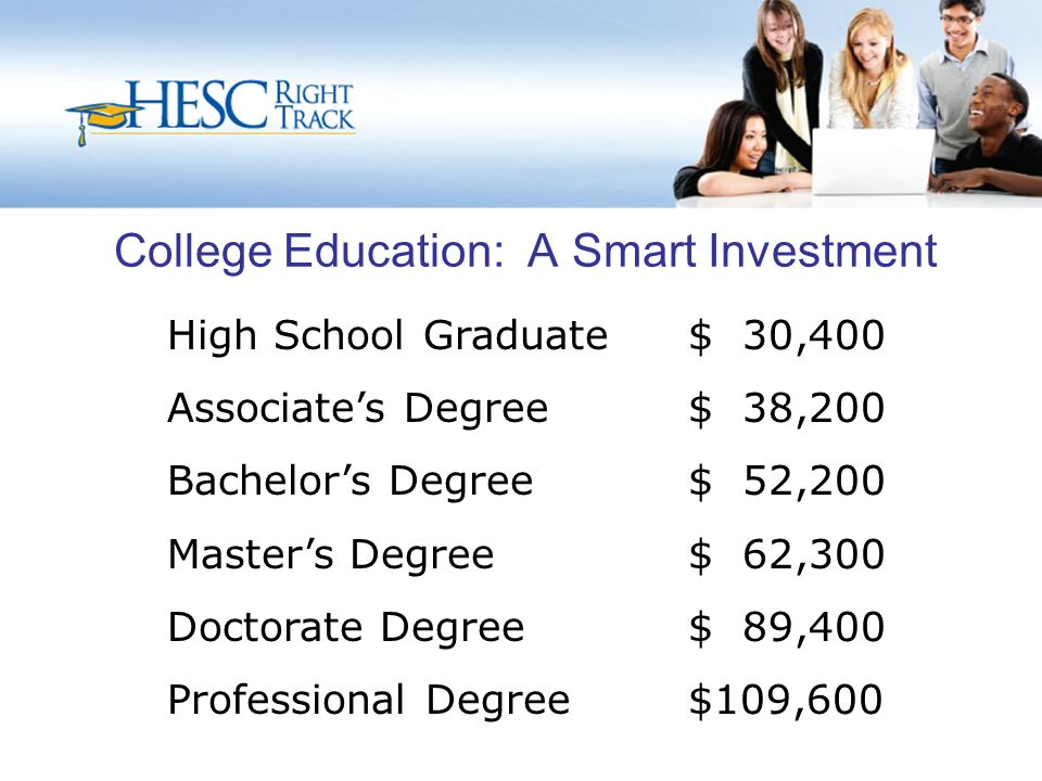 College Education: A Smart Investment High School Graduate$ 30,400 Associate's Degree$ 38,200 Bachelor's Degree$ 52,200 Master's Degree$ 62,300 Doctorate Degree$ 89,400 Professional Degree$109,600