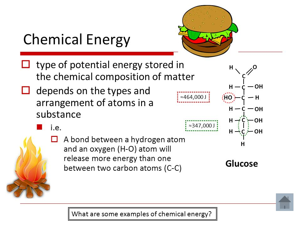 What Is An Example Of Chemical Energy Images Example Cover Letter