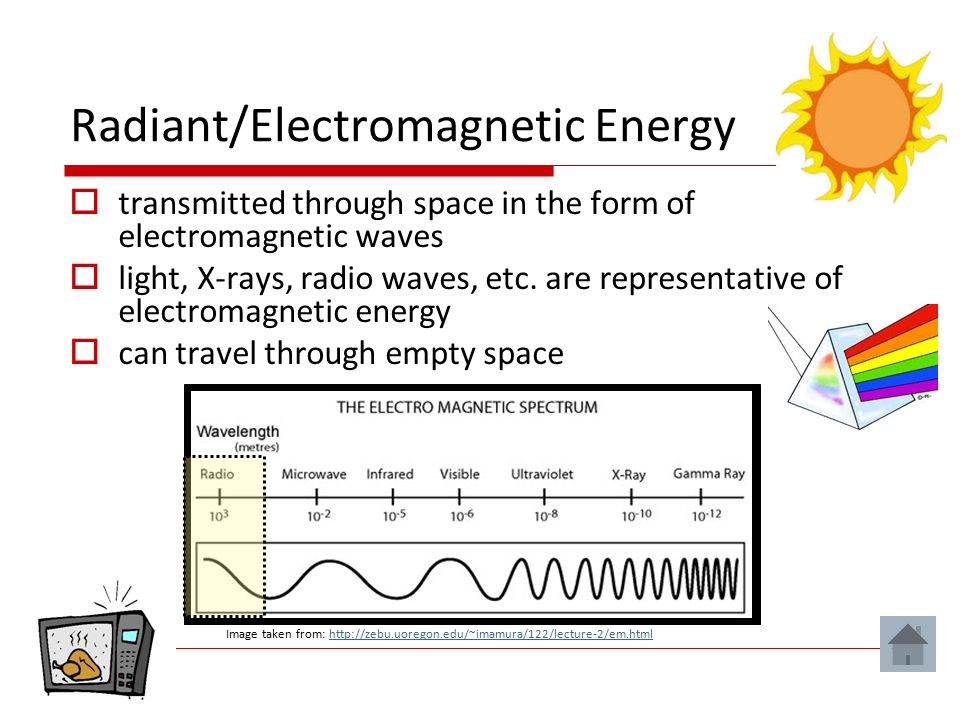 Energy Nature of Energy  Energy is all around you! You can hear ...
