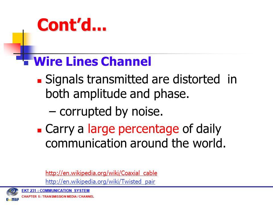 transmission media wiki