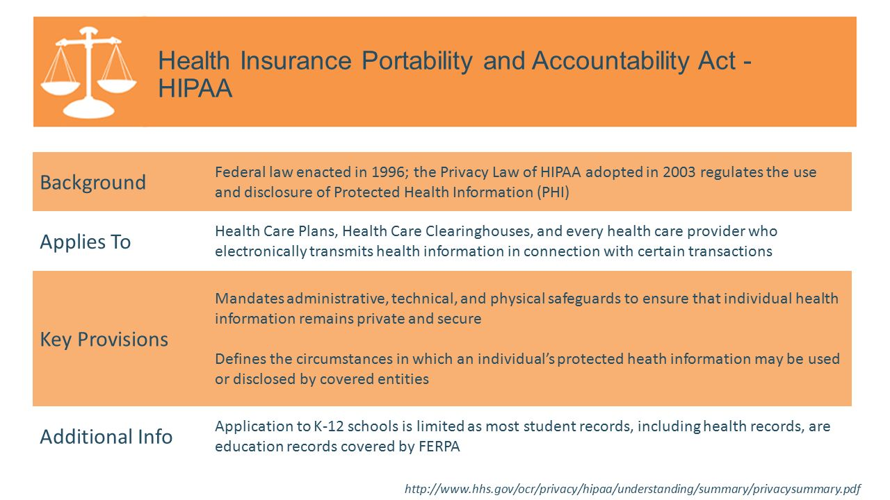 the health insurance portability and accountability act essay