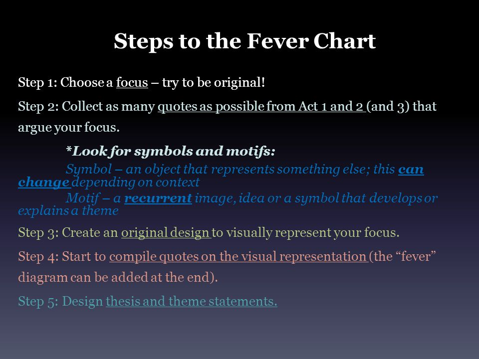 the fever chart