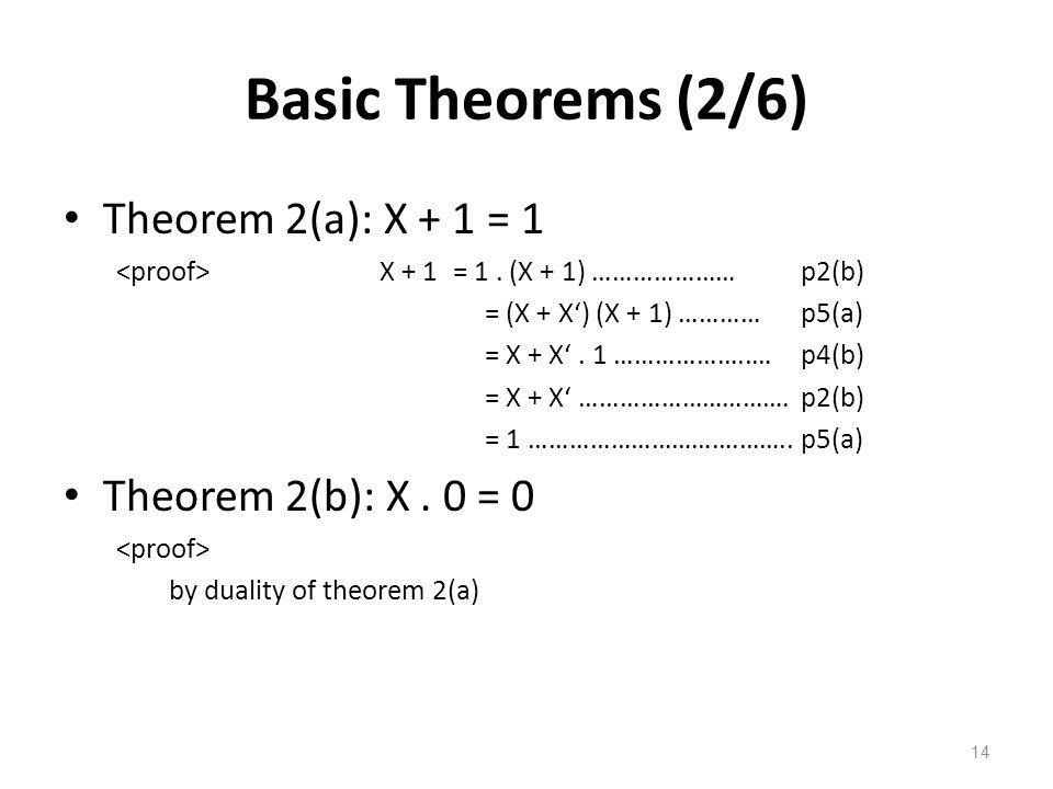 14 Basic Theorems (2/6) Theorem 2(a): X + 1 = 1 X + 1 = 1.