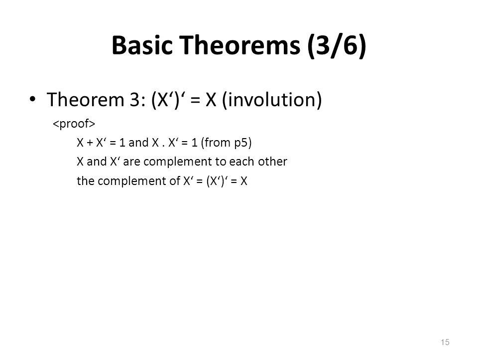 15 Basic Theorems (3/6) Theorem 3: (X')' = X (involution) X + X' = 1 and X.