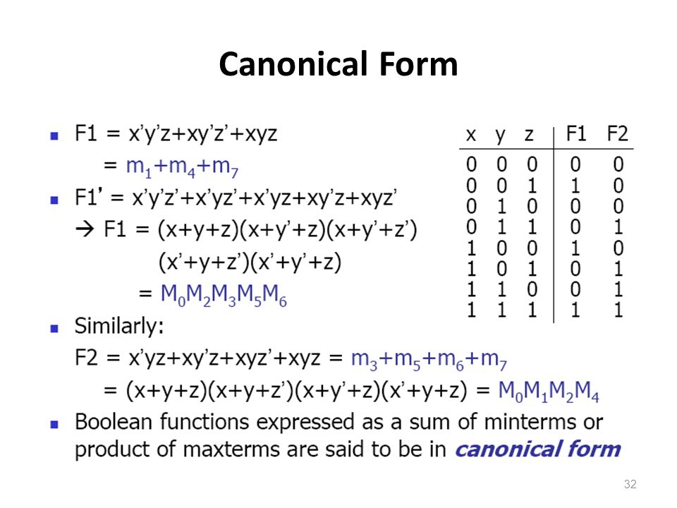 32 Canonical Form