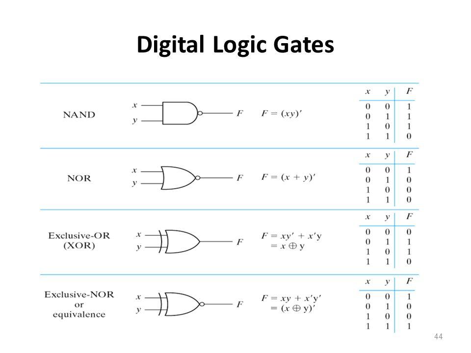44 Digital Logic Gates
