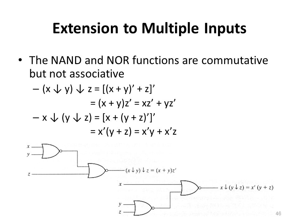 46 Extension to Multiple Inputs The NAND and NOR functions are commutative but not associative – (x ↓ y) ↓ z = [(x + y)' + z]' = (x + y)z' = xz' + yz' – x ↓ (y ↓ z) = [x + (y + z)']' = x'(y + z) = x'y + x'z