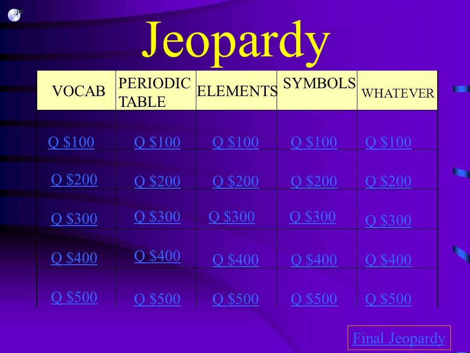 Periodic table symbol q image collections periodic table and periodic table of elements jeopardy gallery periodic table and jeopardy vocab periodic table elements symbols q urtaz Image collections