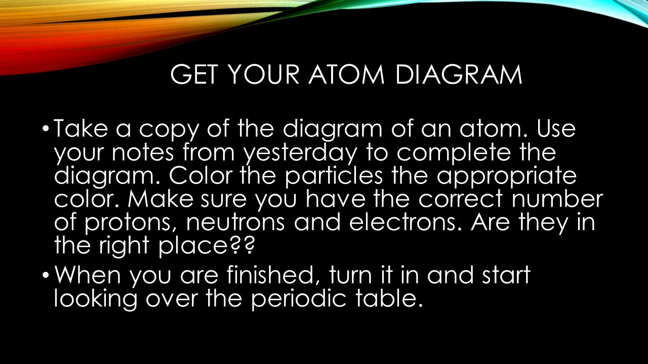 Get your atom diagram take a copy of the diagram of an atom use get your atom diagram take a copy of the diagram of an atom gamestrikefo Choice Image
