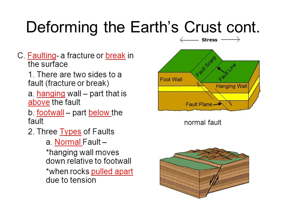 Plate Tectonics. - ppt video online download