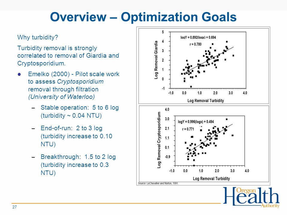 Overview – Optimization Goals Why turbidity.