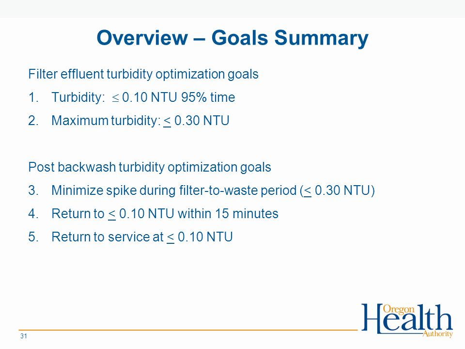Overview – Goals Summary Filter effluent turbidity optimization goals 1.Turbidity:  0.10 NTU 95% time 2.Maximum turbidity: < 0.30 NTU Post backwash turbidity optimization goals 3.Minimize spike during filter-to-waste period (< 0.30 NTU) 4.Return to < 0.10 NTU within 15 minutes 5.Return to service at < 0.10 NTU 31