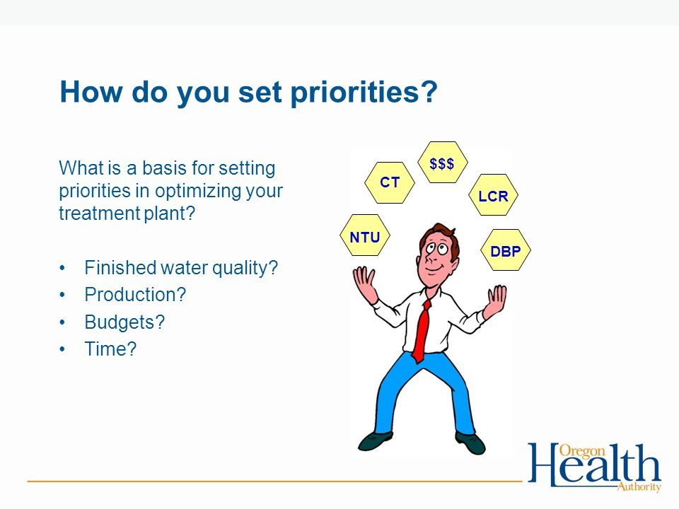 How do you set priorities.