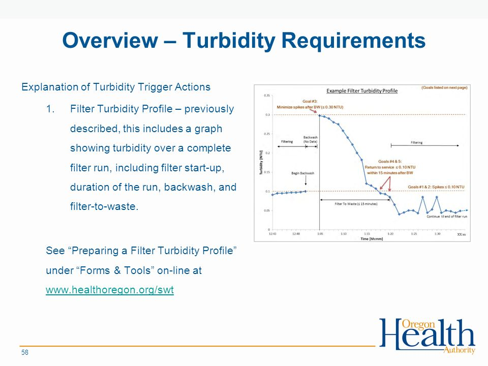 Overview – Turbidity Requirements Explanation of Turbidity Trigger Actions 1.Filter Turbidity Profile – previously described, this includes a graph showing turbidity over a complete filter run, including filter start-up, duration of the run, backwash, and filter-to-waste.