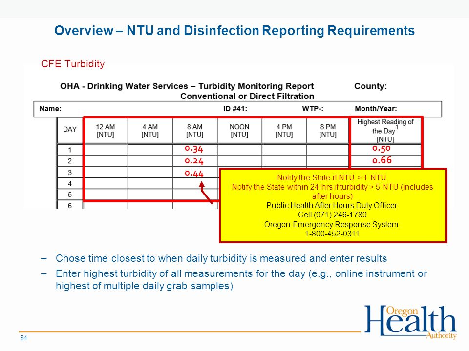 Overview – NTU and Disinfection Reporting Requirements Notify the State if NTU > 1 NTU.