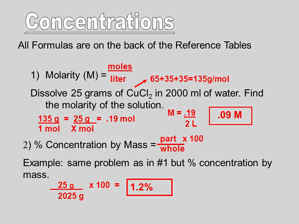 all formulas A pocket handy formula sheet for maths, physics and chemistry all in the same app, with calculation for necessary formulasyou can search any formulasyou can see the formulas without internet connection.