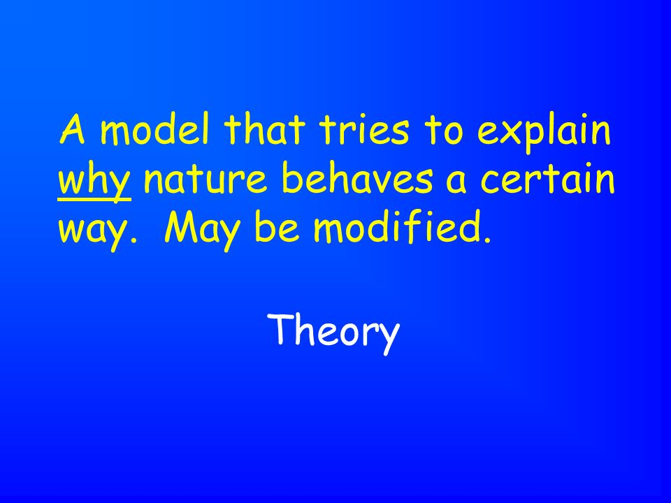 Theory A model that tries to explain why nature behaves a certain way. May be modified.