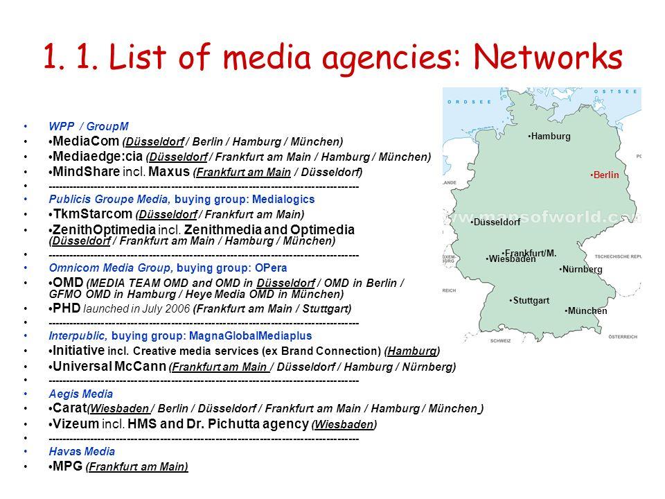 Media Service Hamburg recma u domestic report germany franceline 23 rd of october ppt
