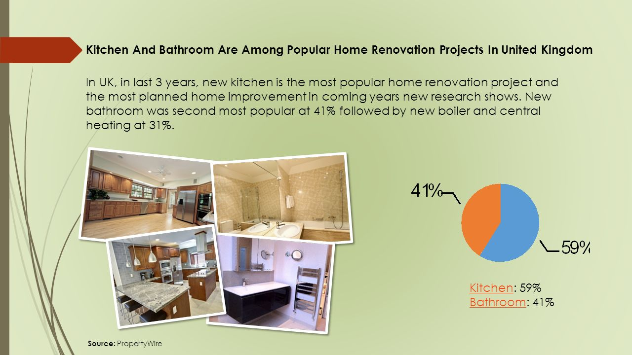 Bathroom Renovations Questions uk home renovation questions & answers  kitchen and bathroom for