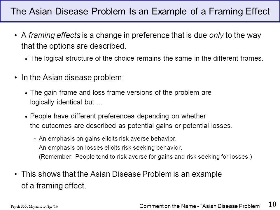 Erfreut Framing Effekt Psychologie Definition Fotos - Rahmen Ideen ...