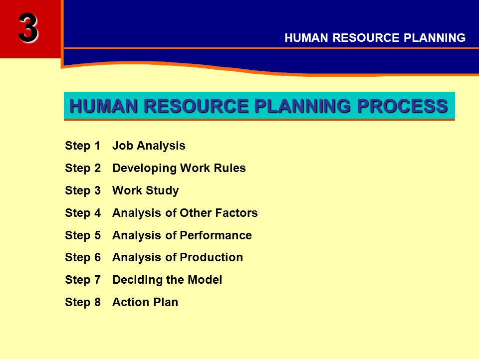 human resource planning objectives importance of human 5 3 human resource planning