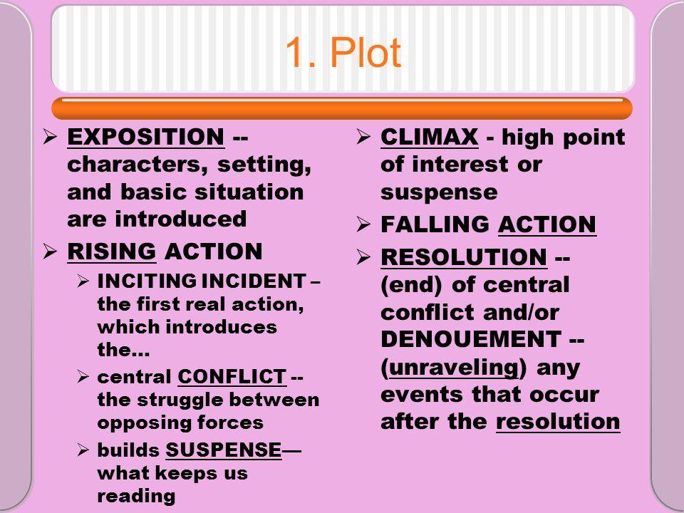 The Yellow Wallpaper Summary Theme