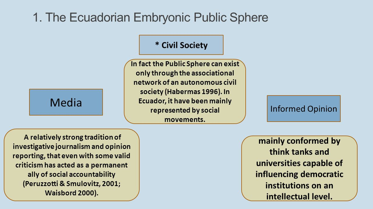 What is meant by informed civil society?