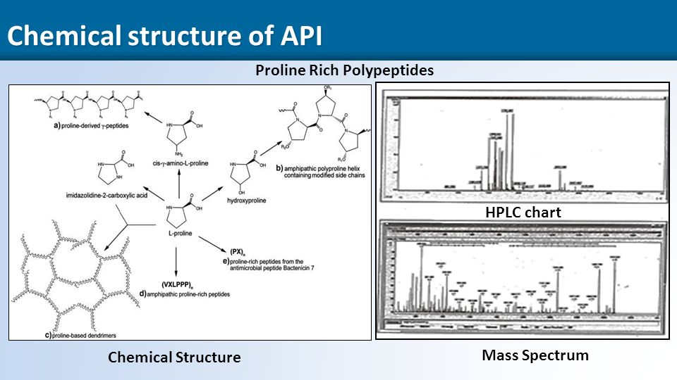 17 Chemical Structure Mass Spectrum Proline Rich Polypeptides Chemical structure of API HPLC chart