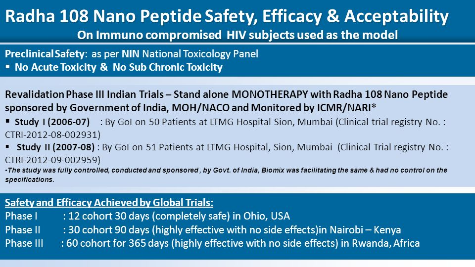 30 Radha 108 Nano Peptide Safety, Efficacy & Acceptability On Immuno compromised HIV subjects used as the model Preclinical Safety: as per NIN National Toxicology Panel  No Acute Toxicity& No Sub Chronic Toxicity Revalidation Phase III Indian Trials – Stand alone MONOTHERAPY with Radha 108 Nano Peptide sponsored by Government of India, MOH/NACO and Monitored by ICMR/NARI*  Study I ( ): By GoI on 50 Patients at LTMG Hospital Sion, Mumbai (Clinical trial registry No.