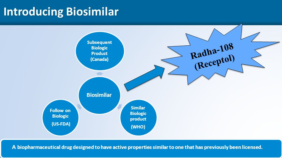 5 Introducing Biosimilar Biosimilar Subsequent Biologic Product (Canada) Similar Biologic product (WHO) Follow on Biologic (US-FDA) A biopharmaceutical drug designed to have active properties similar to one that has previously been licensed.